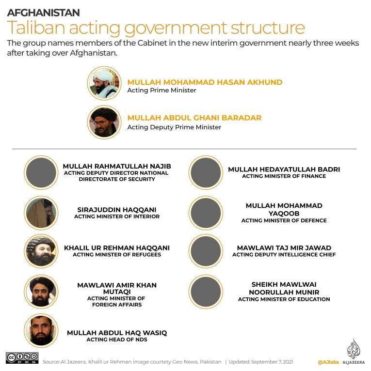 Состав временного правительства ИЭА. Инфографика: aljazeera.com